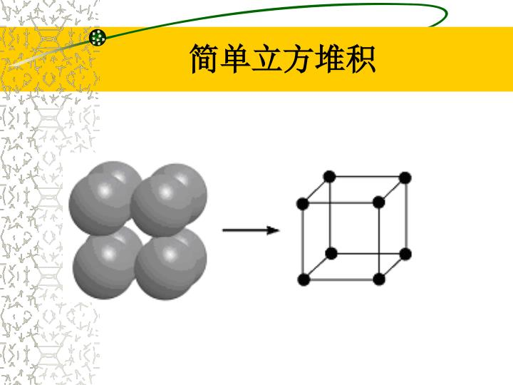 简单立方堆积