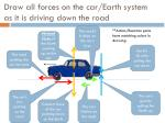 draw all forces on the car earth system as it is driving down the road