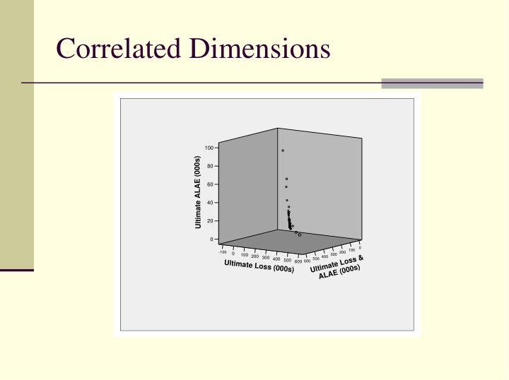 Correlated Dimensions