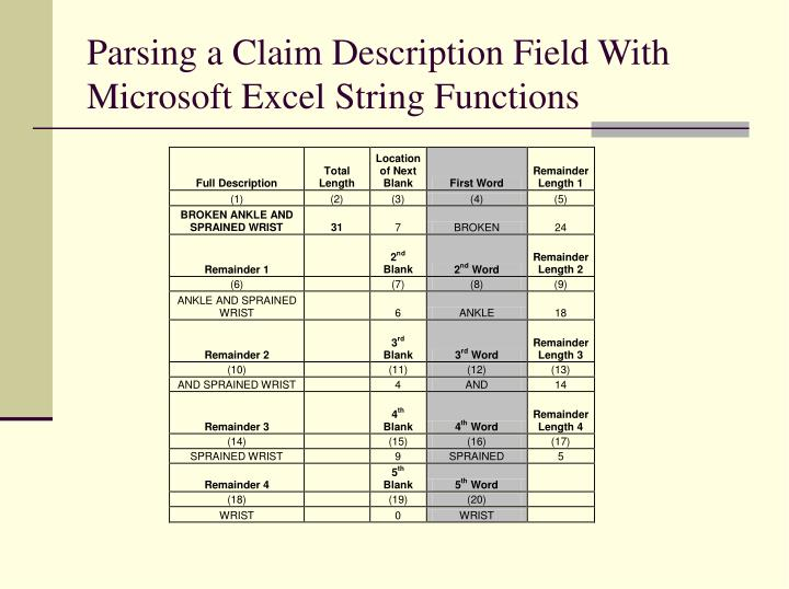 Parsing a Claim Description Field With Microsoft Excel String Functions
