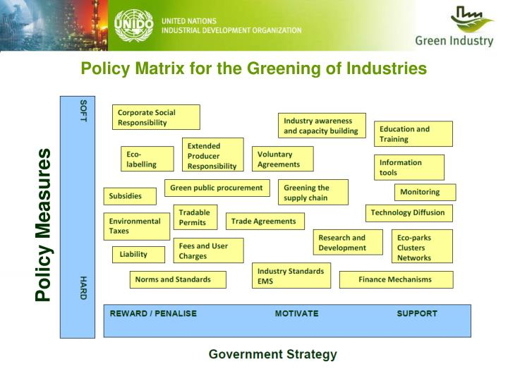 Policy Matrix for the Greening of Industries
