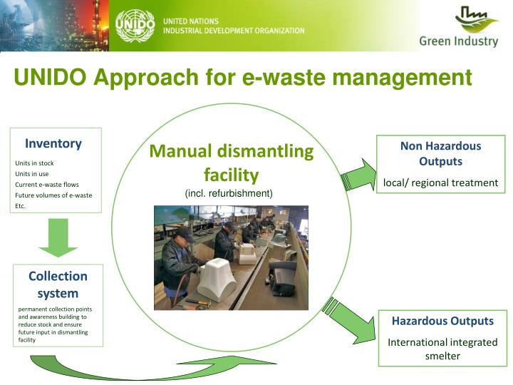UNIDO Approach for e-waste management