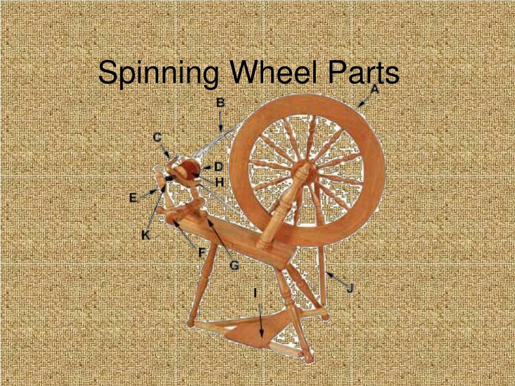 ppt spinning wheel parts powerpoint presentation id 6913630