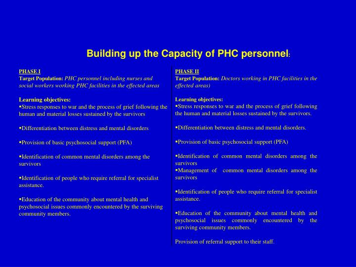 Building up the Capacity of PHC personnel