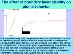 the effect of boundary layer stability on plume behavior2