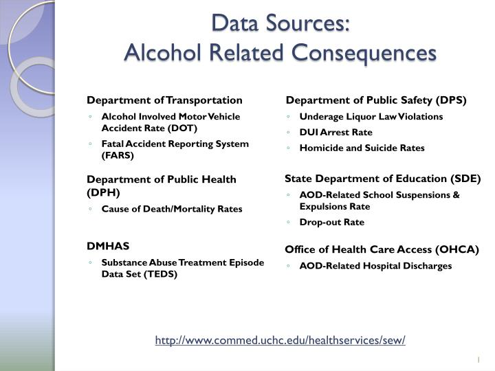 data sources alcohol related consequences n.