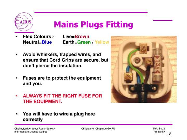 Mains Plugs Fitting