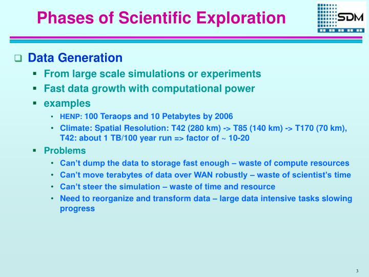Phases of scientific exploration