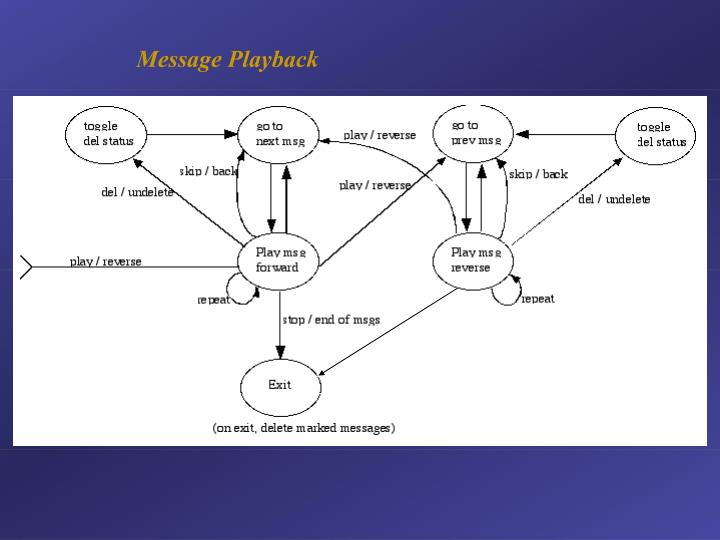 Message Playback