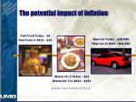 the potential impact of inflation