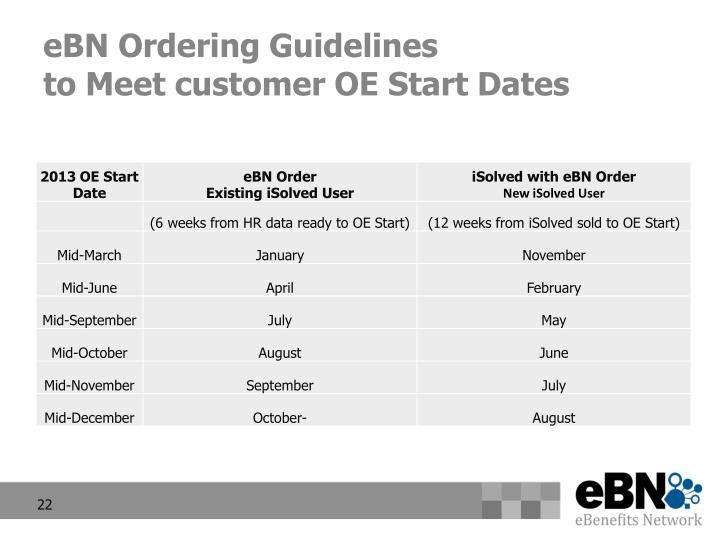 eBN Ordering Guidelines