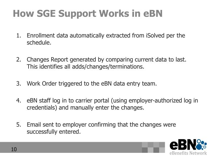 How SGE Support Works in eBN
