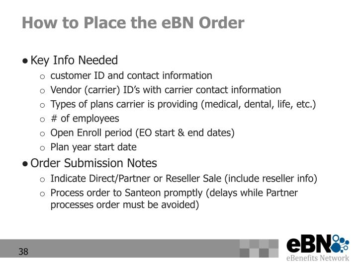 How to Place the eBN Order