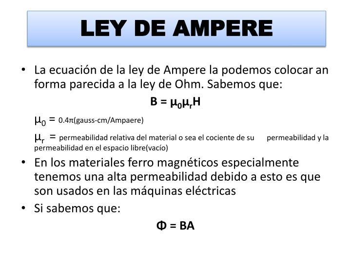 Ley de ampere2