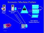 scenario machine failure