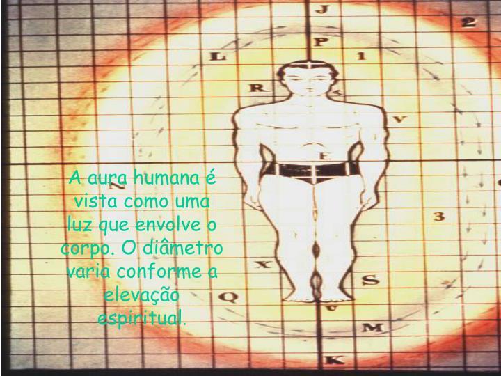 A aura humana é vista como uma luz que envolve o corpo. O diâmetro varia conforme a elevação espiritual