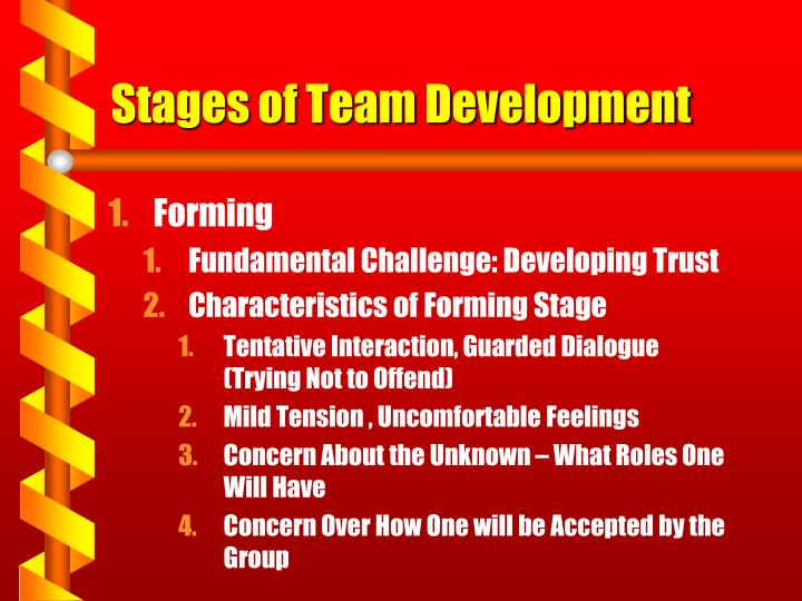 stages of team development 5 stages of group development doc the major drawback of the norming stage is that members may begin to fear the inevitable future breakup of.