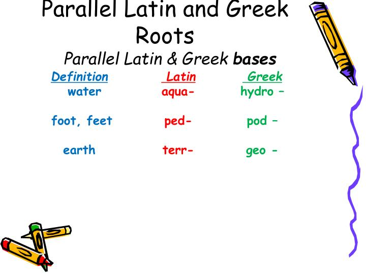 Ppt writing using graphic organizers powerpoint for Terr root word