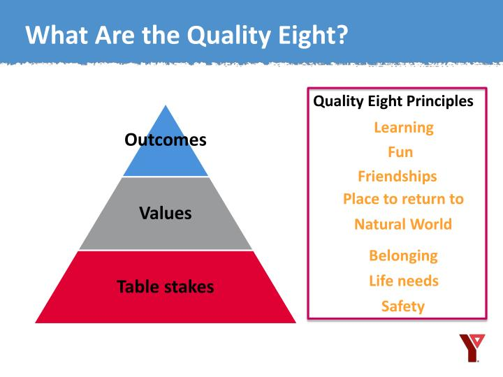 What Are the Quality Eight?