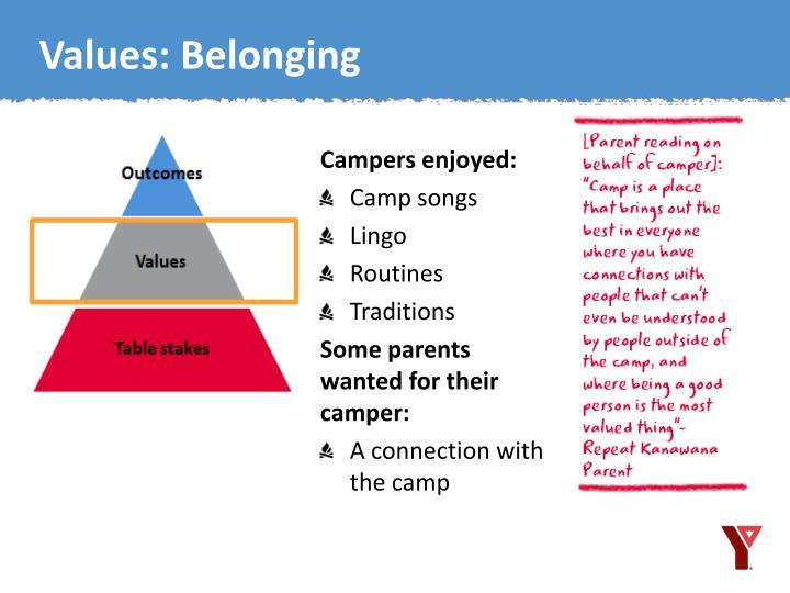 Values: Belonging