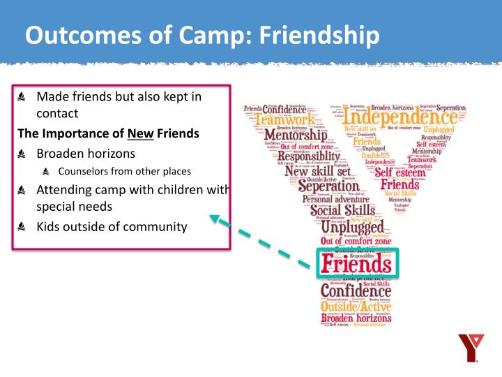 Outcomes of Camp: Friendship