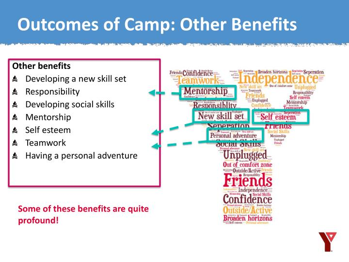 Outcomes of Camp: Other Benefits