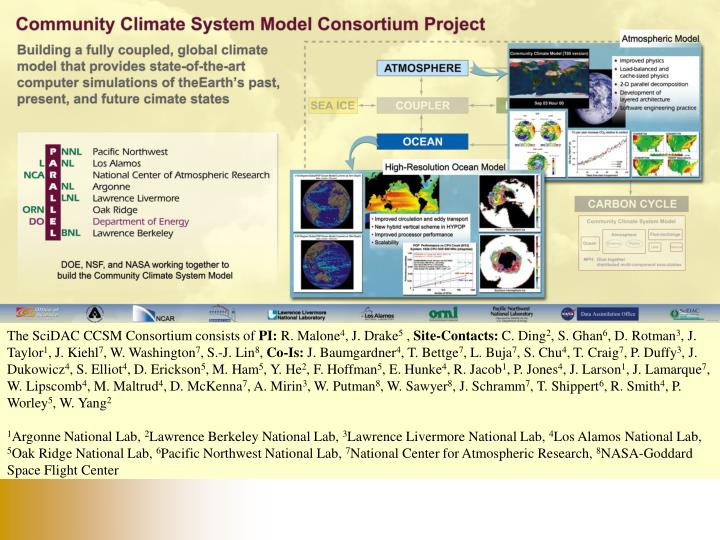 The SciDAC CCSM Consortium consists of