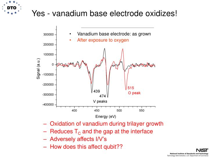 Yes - vanadium base electrode oxidizes!