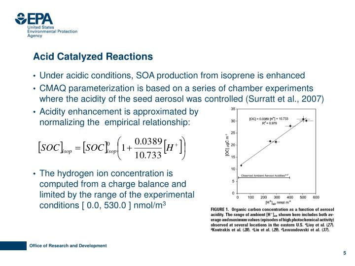 Acid Catalyzed Reactions
