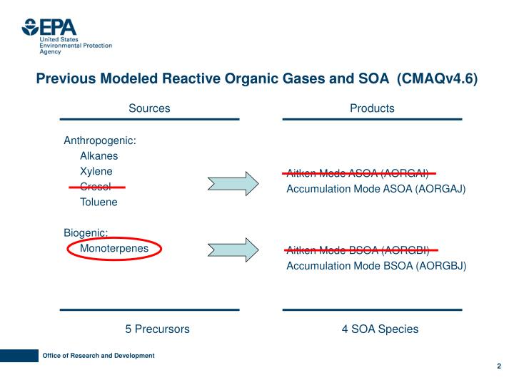 Previous modeled reactive organic gases and soa cmaqv4 6