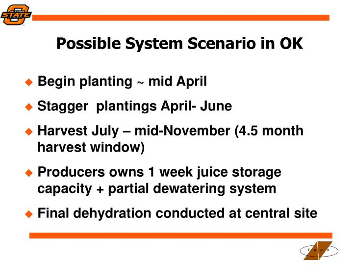 Possible System Scenario in OK