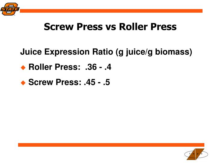 Screw Press vs Roller Press