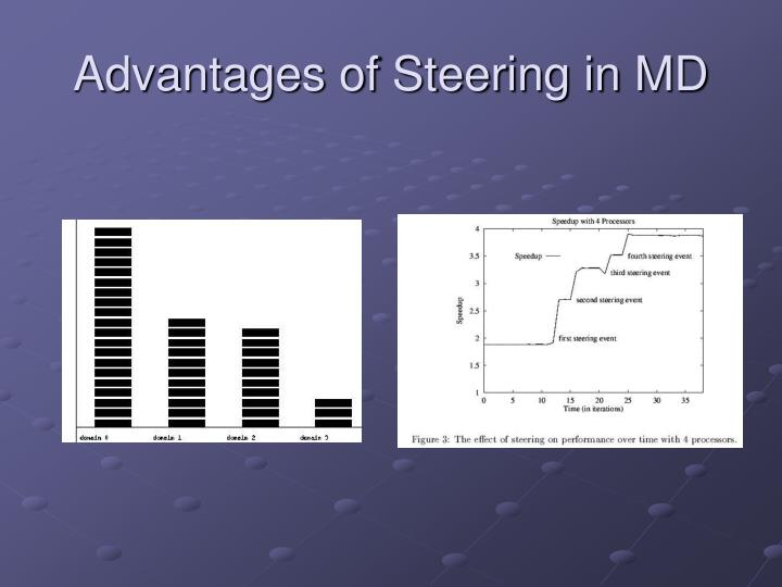 Advantages of Steering in MD
