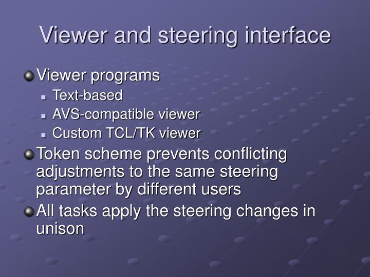 Viewer and steering interface