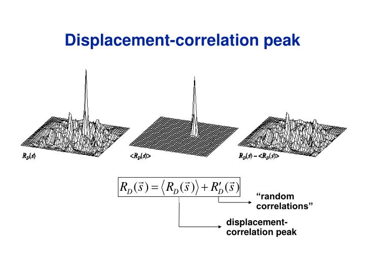 Displacement-correlation peak