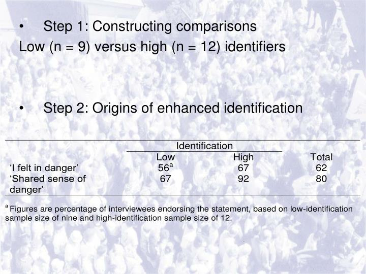 Step 1: Constructing comparisons