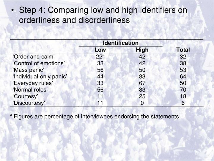 Step 4: Comparing low and high identifiers on orderliness and disorderliness
