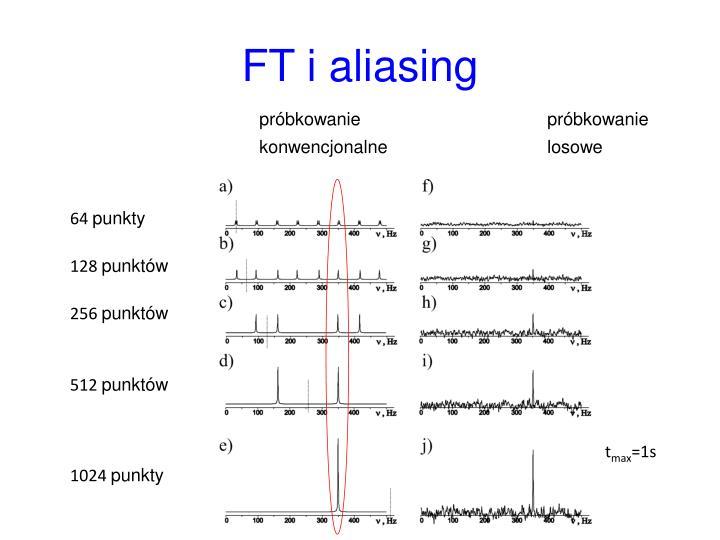 FT i aliasing