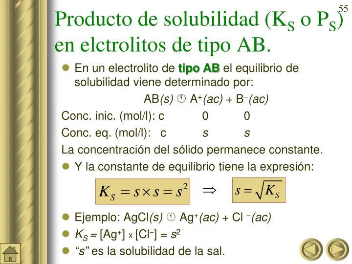 Producto de solubilidad (K