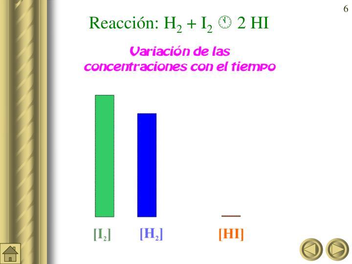Reacción: H