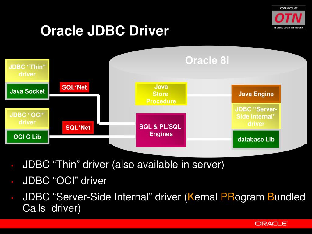 PPT - Introduction to JDBC Programming PowerPoint