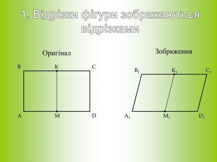 1. Відрізки фігури зображаються