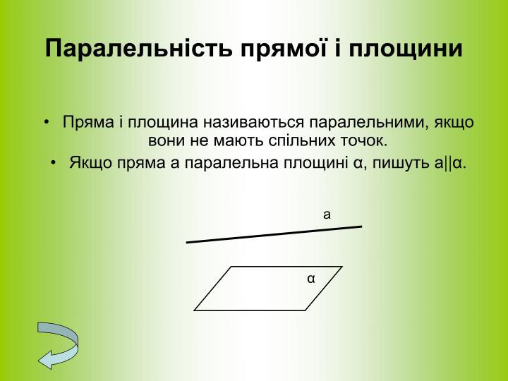 Паралельність прямої і площини