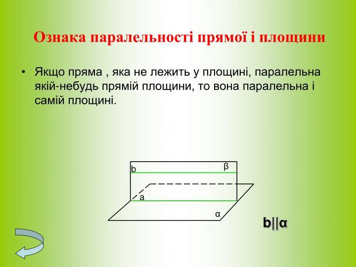 Ознака паралельності прямої і площини
