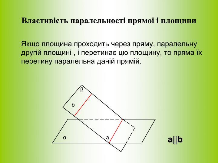 Властивість паралельності прямої і площини