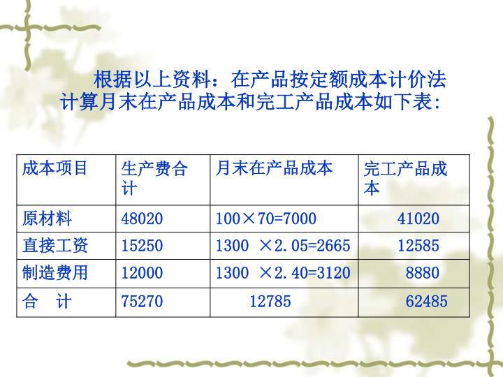 根据以上资料:在产品按定额成本计价法计算月末在产品成本和完工产品成本如下表