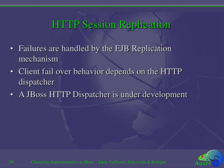 HTTP Session Replication