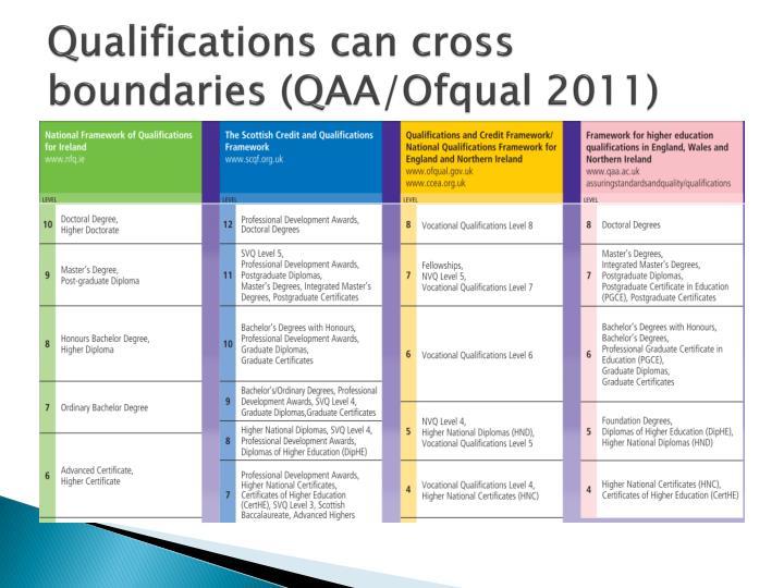 Qualifications can cross boundaries qaa ofqual 2011