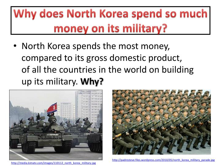 How much does the military spend on viagra