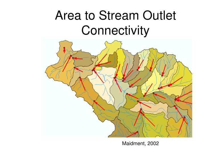 Area to Stream Outlet Connectivity